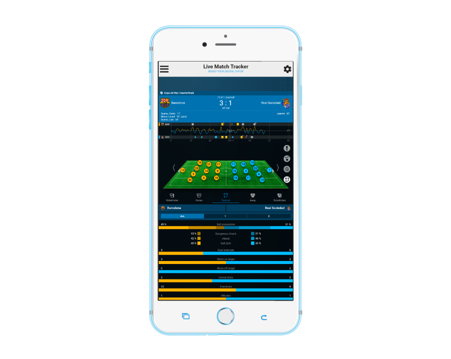 Betting Stimulation Tools Designed To Help Your Business Bloom